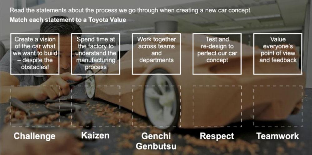 Toyota values